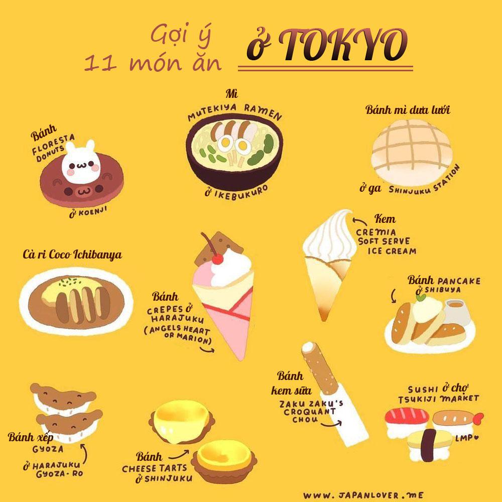 11 món ăn trứ danh ở Tokyo nhất định phải thử
