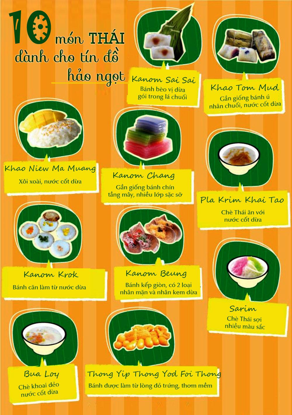10 món ăn vặt ở Thái Lan hút hồn tín đồ hảo ngọt
