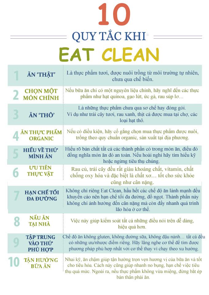 10 nguyên tắc giúp theo đuổi Eat Clean thành công