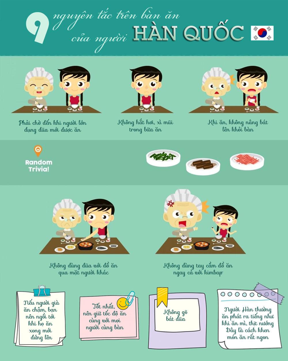 9 nguyên tắc trên bàn ăn của người Hàn Quốc