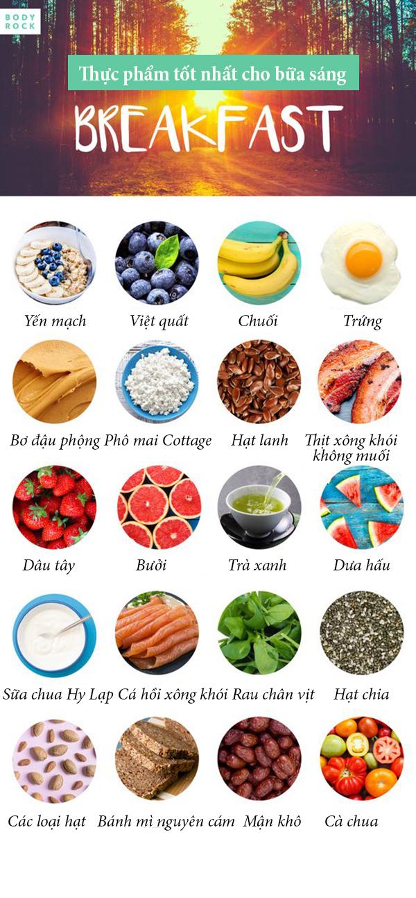 16 thực phẩm nên ăn vào buổi sáng