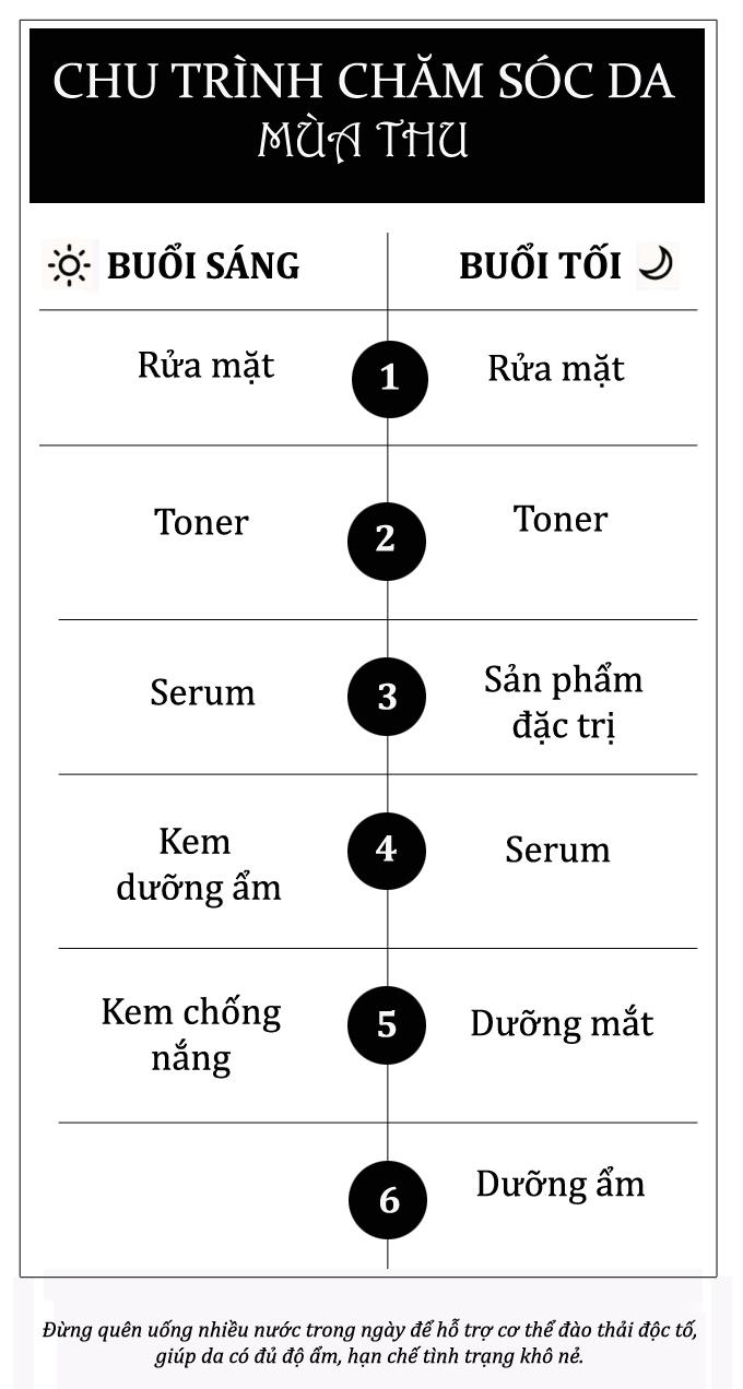 Cách chăm sóc da bóng khỏe trong mùa hanh khô