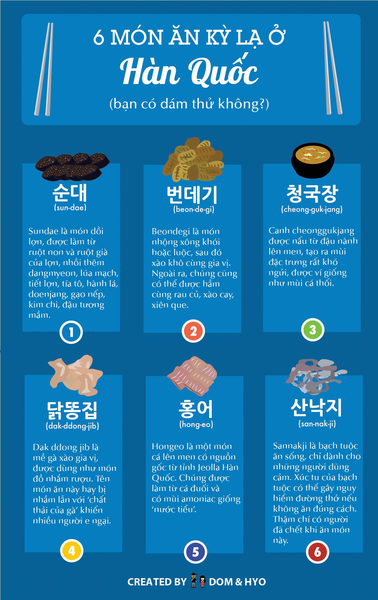 6 món ăn kỳ lạ ở Hàn Quốc
