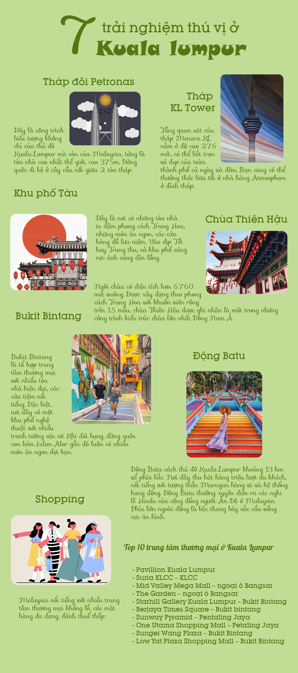 7 trải nghiệm thú vị ở Kuala Lumpur.