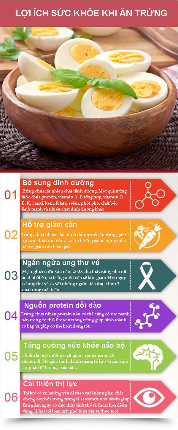 6 lý do bạn nên thêm trứng vào thực đơn