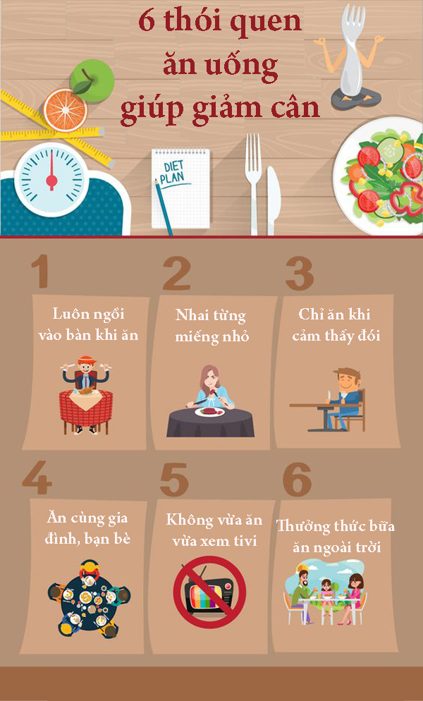 6 thói quen ăn uống giúp giảm cân dễ dàng hơn