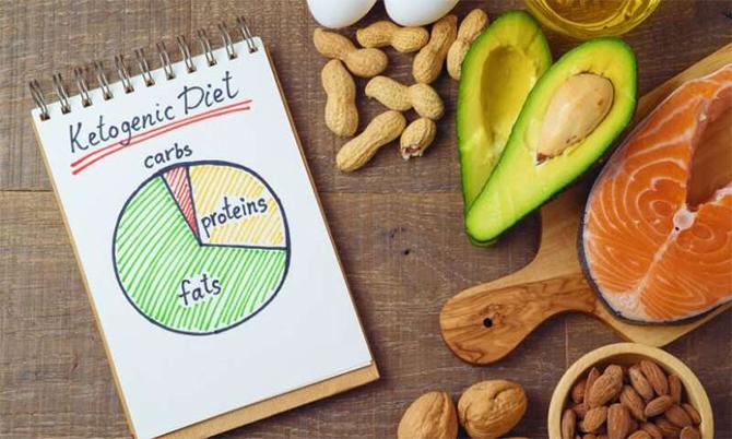 Tháp dinh dưỡng cho người ăn kiêng Keto
