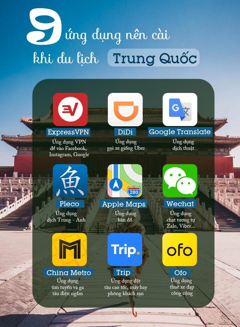 9 ứng dụng nên cài khi du lịch Trung Quốc