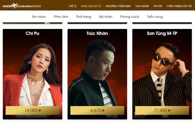Sơn Tùng M-TP tạm dẫn đầu hạng mục Ngôi sao âm nhạc.