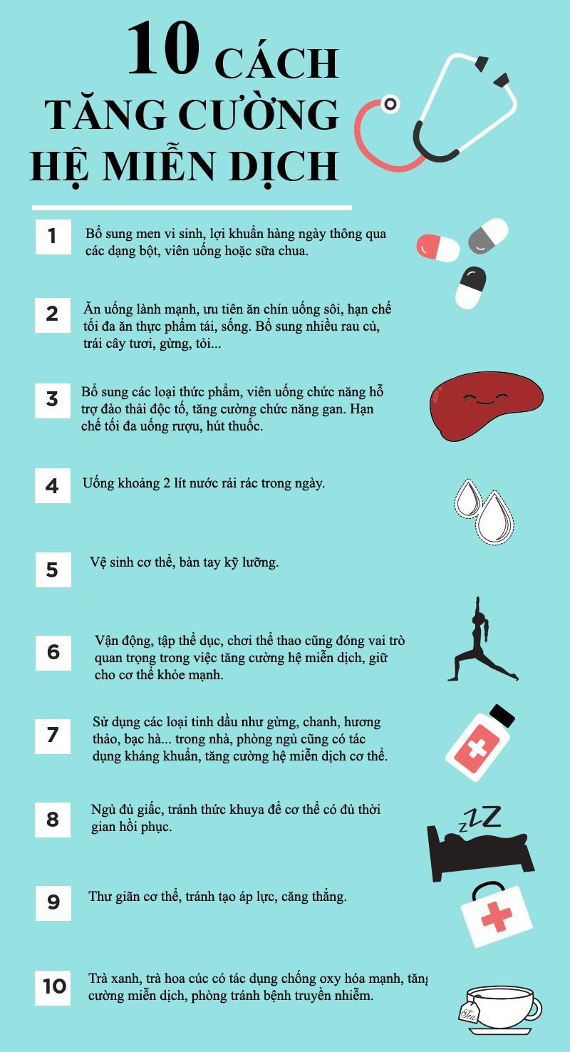10 cách tăng cường hệ miễn dịch