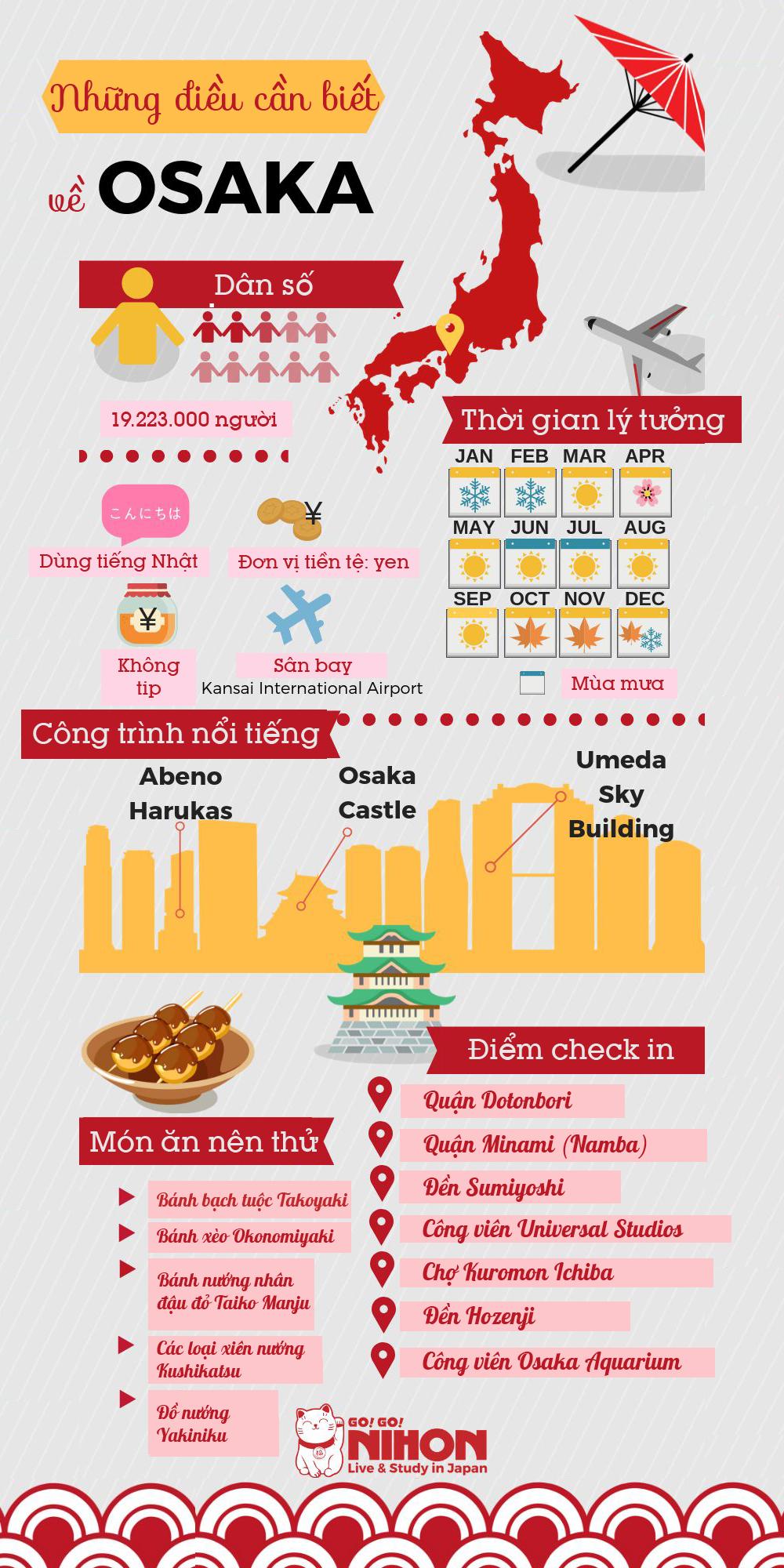 Những điều cần biết trước khi du lịch Osaka