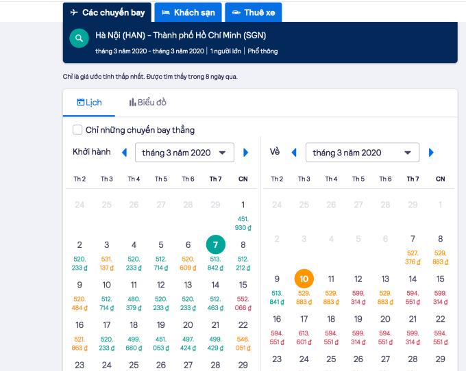 Giá vé máy bay (đã bao gồm thuế, phí) khứ hồi Hà Nội - TP HCM của các hãng vào tháng 3/2020.