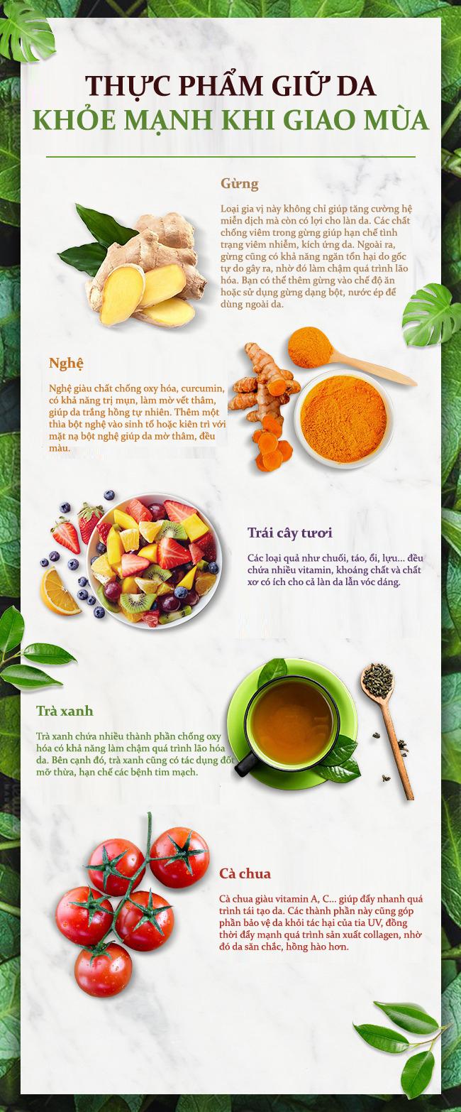 5 loại thực phẩm giúp da khỏe đẹp