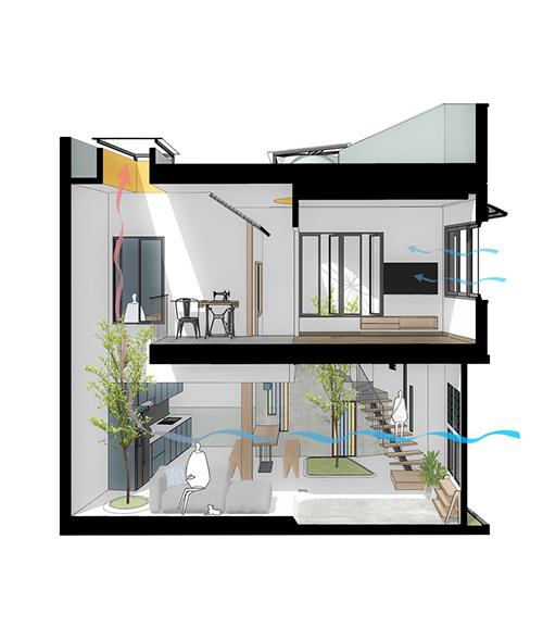 Sơ đồ 2D của căn nhà.