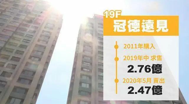 Nhà Từ Hy Viên rao bán giá 276 triệu TWD, nhưng năm nay cô chỉ bán được 247 triệu TWD.