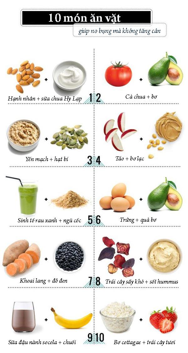 10 món ăn vặt giúp ấm bụng mà không tăng cân