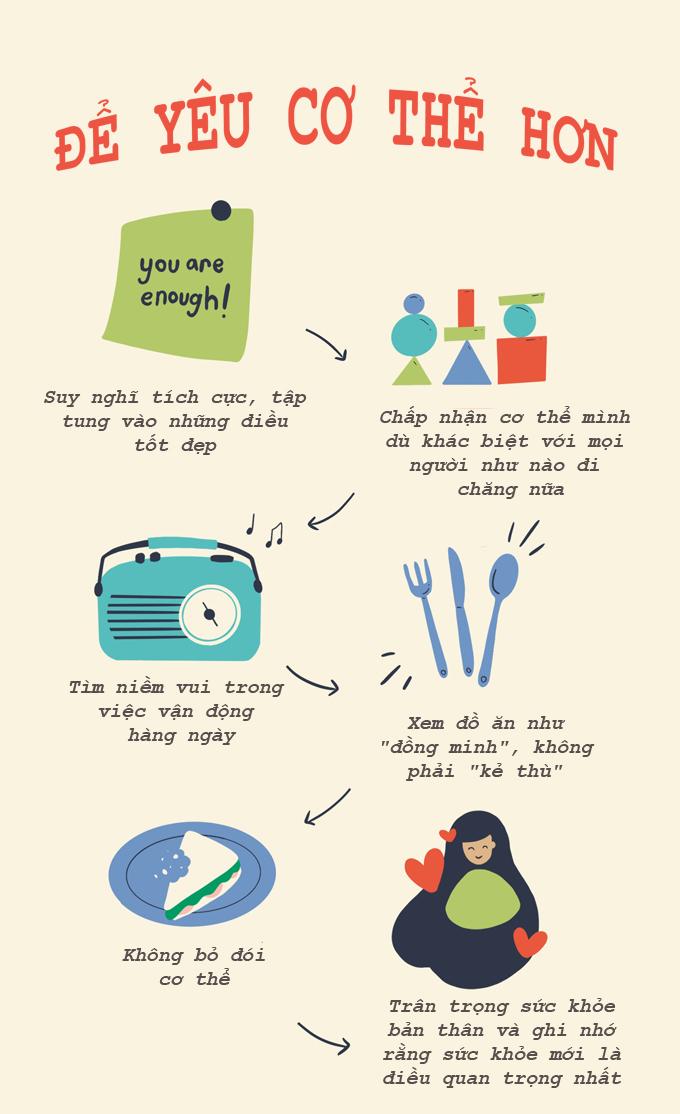 6 thói quen giúp yêu cơ thể hơn mỗi ngày