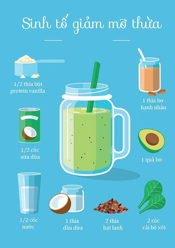 Công thức sinh tố béo ngậy giúp giảm mỡ thừa