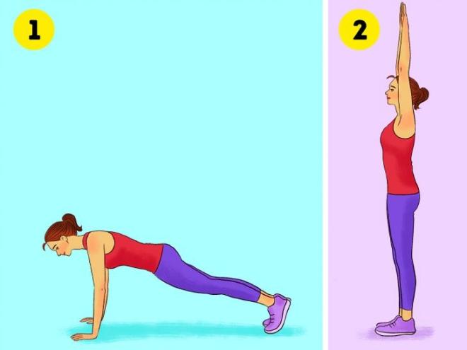 Burpee giúp giảm mỡ toàn thân nhanh hơn chạy bộ.