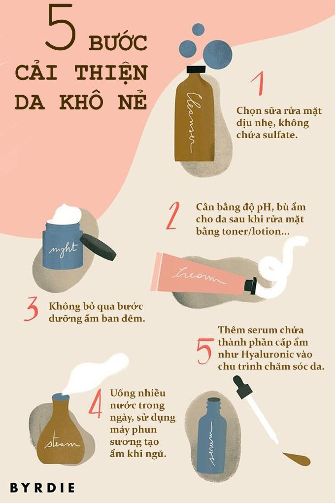 5 việc giúp hạn chế da khô nẻ khi giao mùa