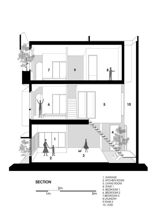 Lát cắt 2D của ngôi nhà.
